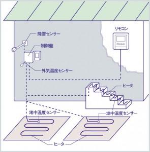 denki-system